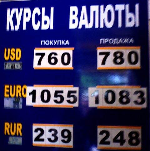 Наиболее выгодные курсы валют