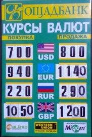 Купс валют на 23 декабря 2008