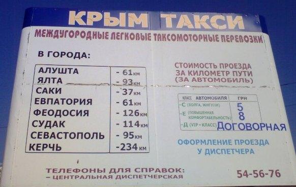 Таблица расстояний между городами Крыма - Коктебель