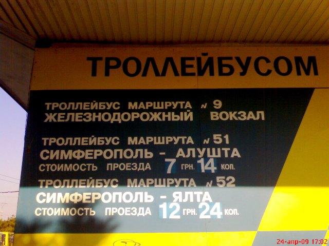 Расстояние от Феодосии до Ялты и маршрут на карте