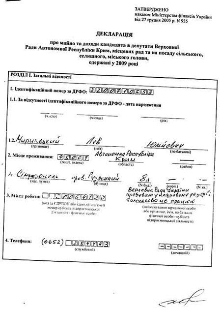 Лев Миримский декларация о доходах