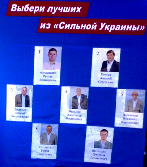 Кандидаты от Сильной Украины